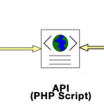 api-diagram2